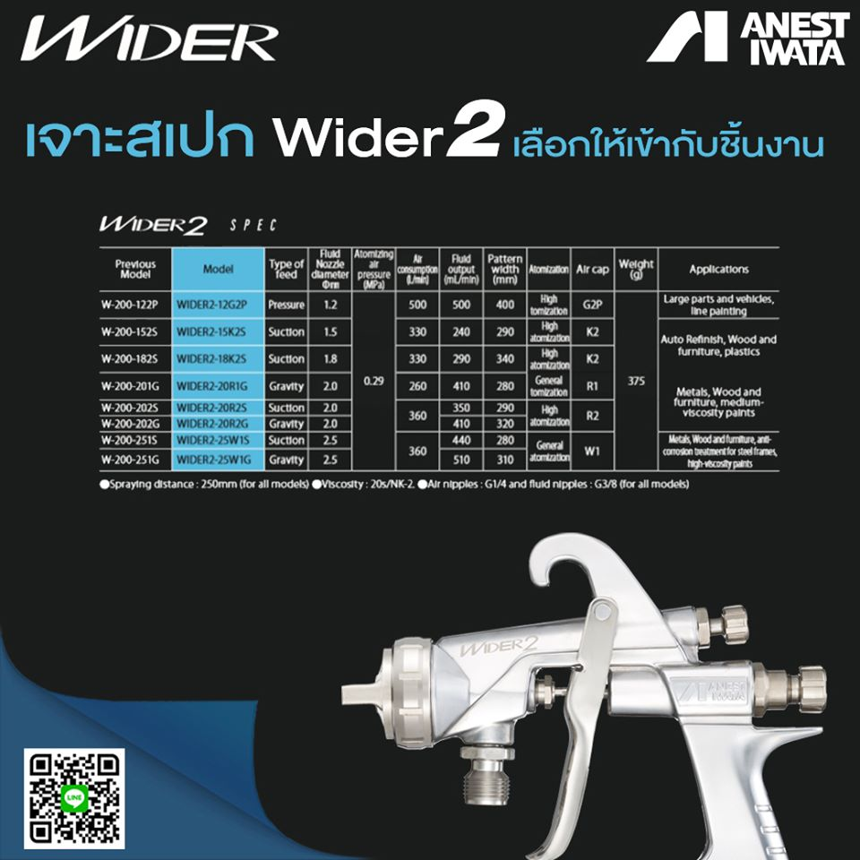 How to choose WIDER2