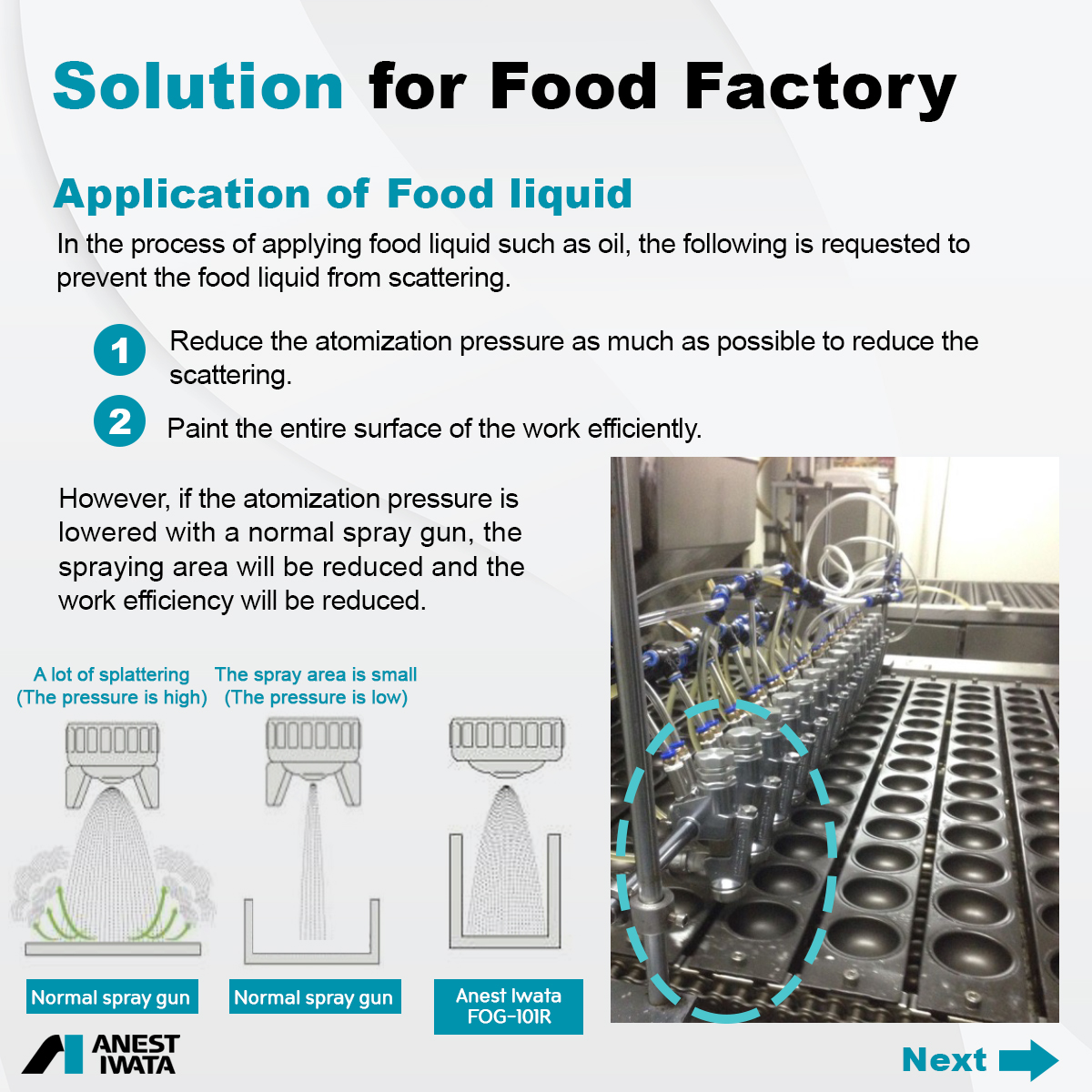 Solution for Food Factory